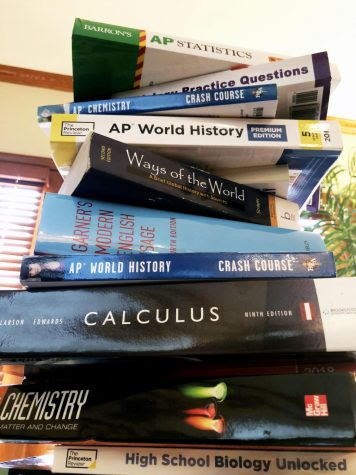 Impacts of 2020 AP Exam changes